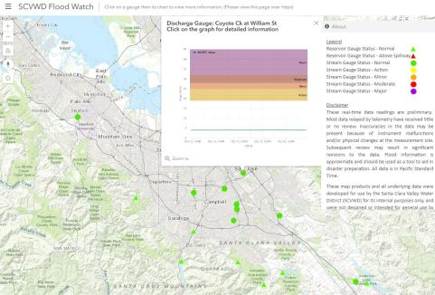 Our flood watch tool indicates stream levels and color-coded flood stages.