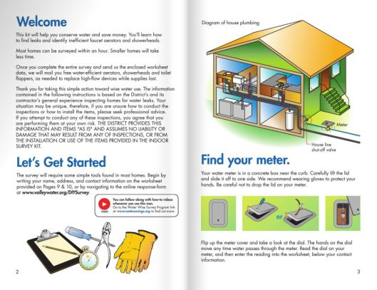 ww survey guide inside