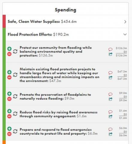 screen shot of Balancing Act tool.